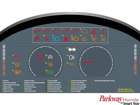 Dashboard Warning Lights and what they mean - YouTube